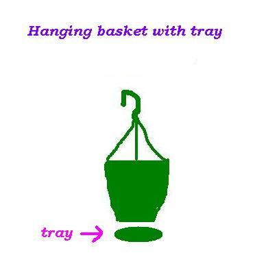 empty haning basket with tray