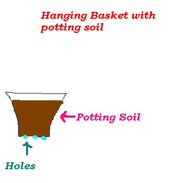 HB 2 potting soil